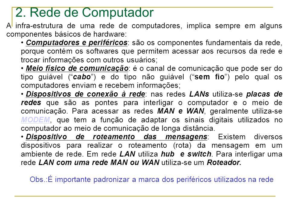 2. Rede de Computador A infra-estrutura de uma rede de computadores, implica sempre em alguns componentes básicos de hardware: