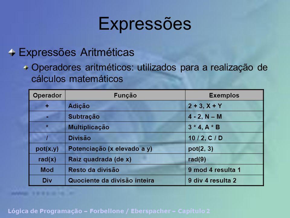Expressões Expressões Aritméticas