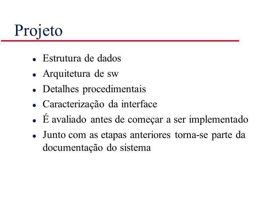 Projeto Estrutura de dados Arquitetura de sw Detalhes procedimentais