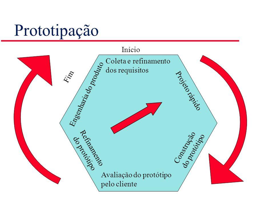 Prototipação Início Coleta e refinamento dos requisitos Fim