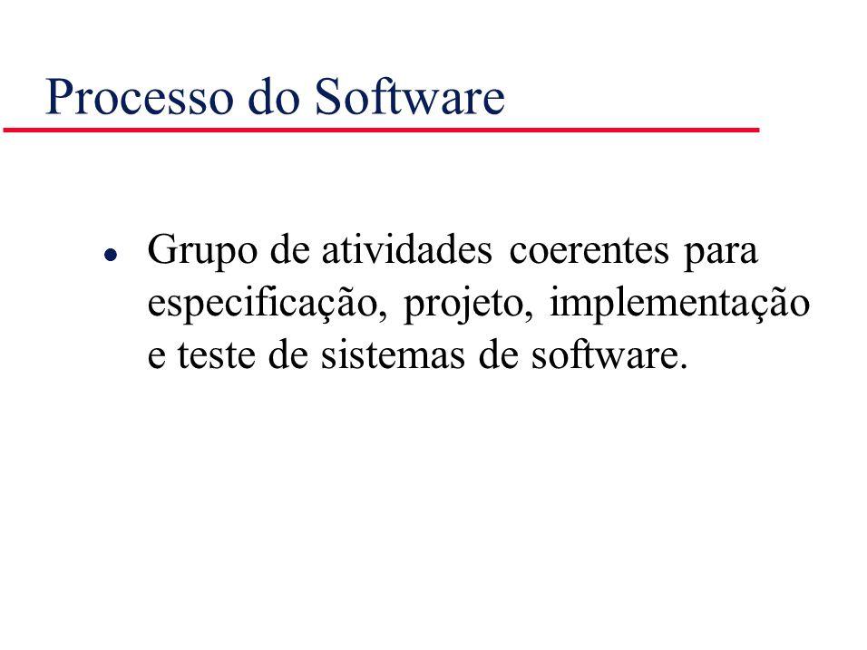 Processo do Software Grupo de atividades coerentes para especificação, projeto, implementação e teste de sistemas de software.