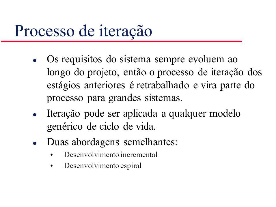 Processo de iteração