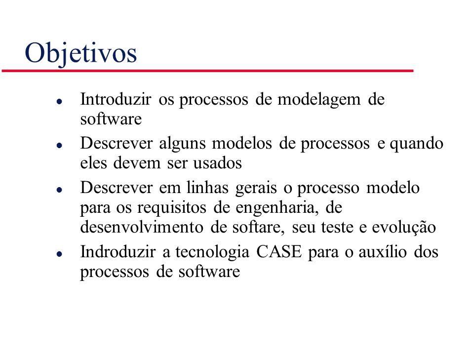 Objetivos Introduzir os processos de modelagem de software