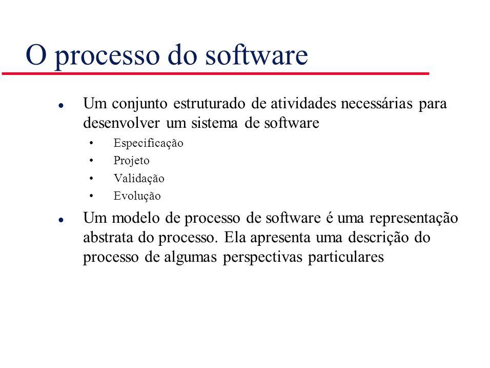 O processo do software Um conjunto estruturado de atividades necessárias para desenvolver um sistema de software.