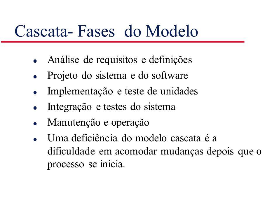 Cascata- Fases do Modelo