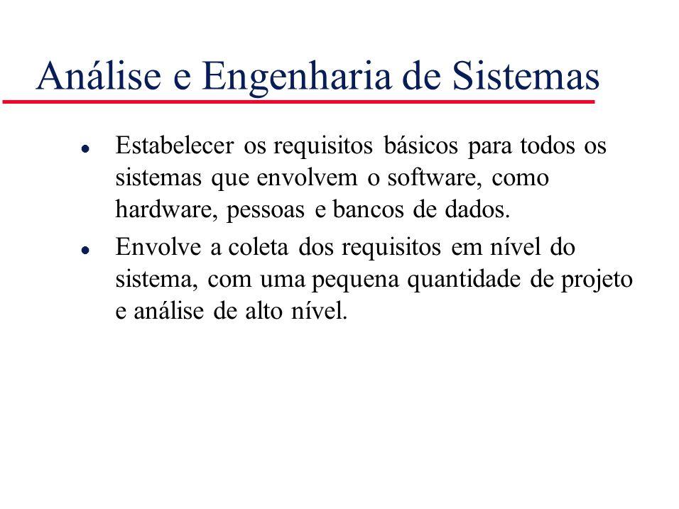 Análise e Engenharia de Sistemas