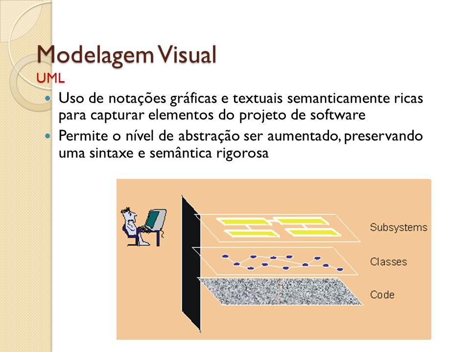 Modelagem Visual UMLUso de notações gráficas e textuais semanticamente ricas para capturar elementos do projeto de software.