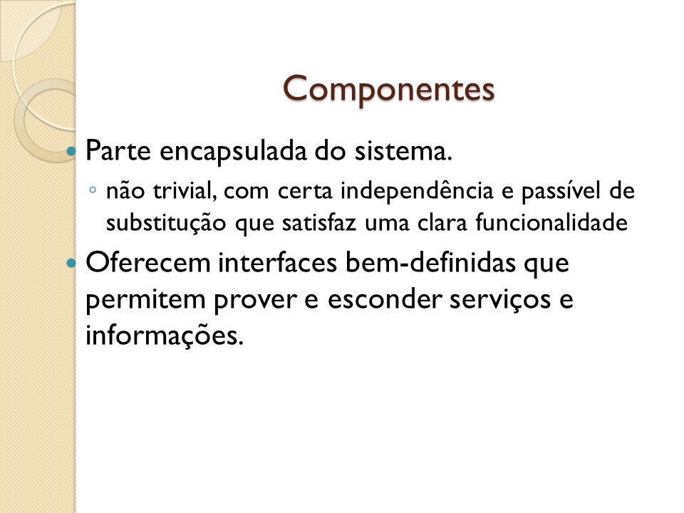 Componentes Parte encapsulada do sistema.