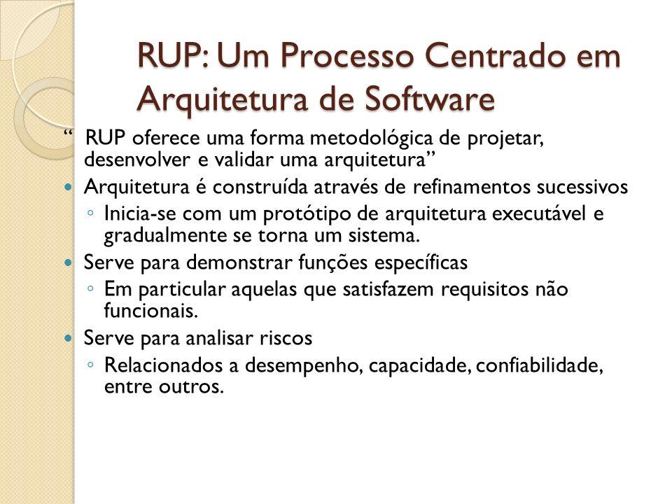 RUP: Um Processo Centrado em Arquitetura de Software