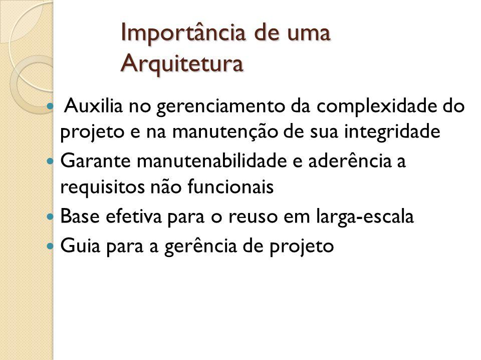 Importância de uma Arquitetura
