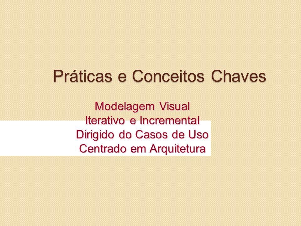Práticas e Conceitos Chaves