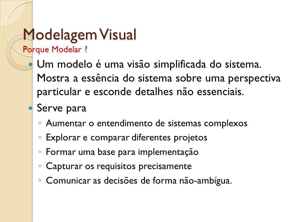 Modelagem Visual Porque Modelar