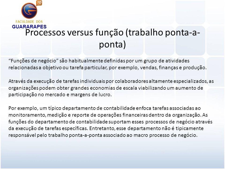 Processos versus função (trabalho ponta-a-ponta)