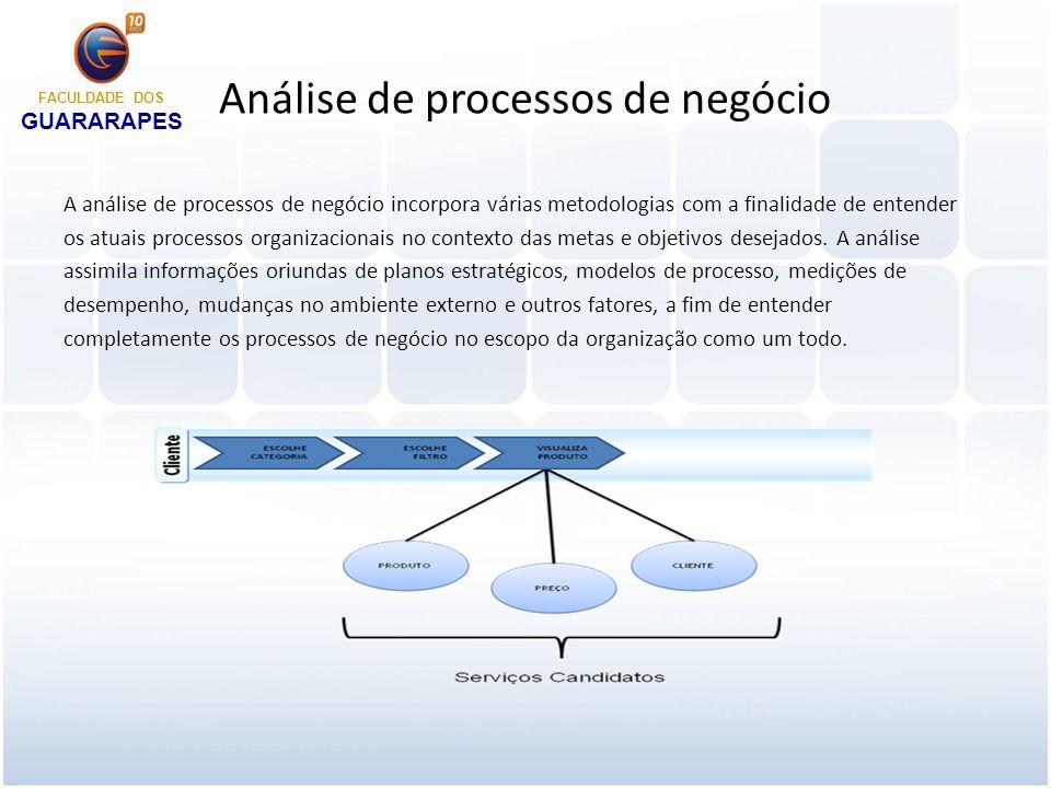 Análise de processos de negócio