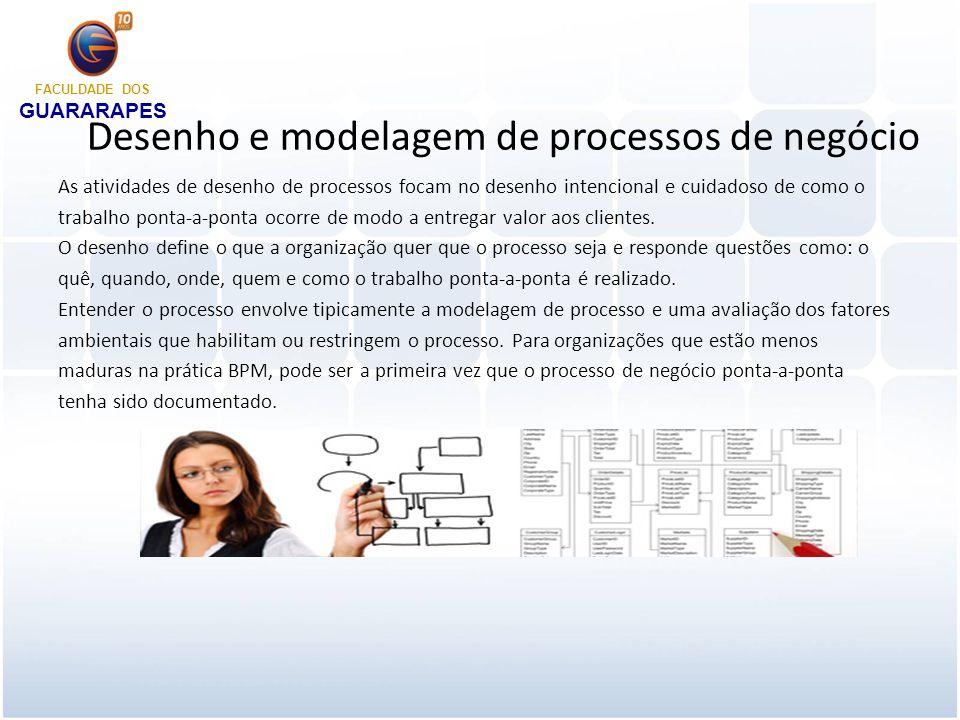 Desenho e modelagem de processos de negócio