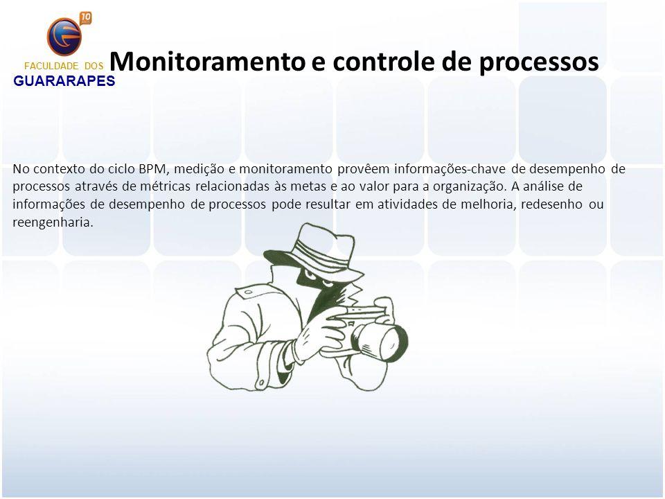 Monitoramento e controle de processos
