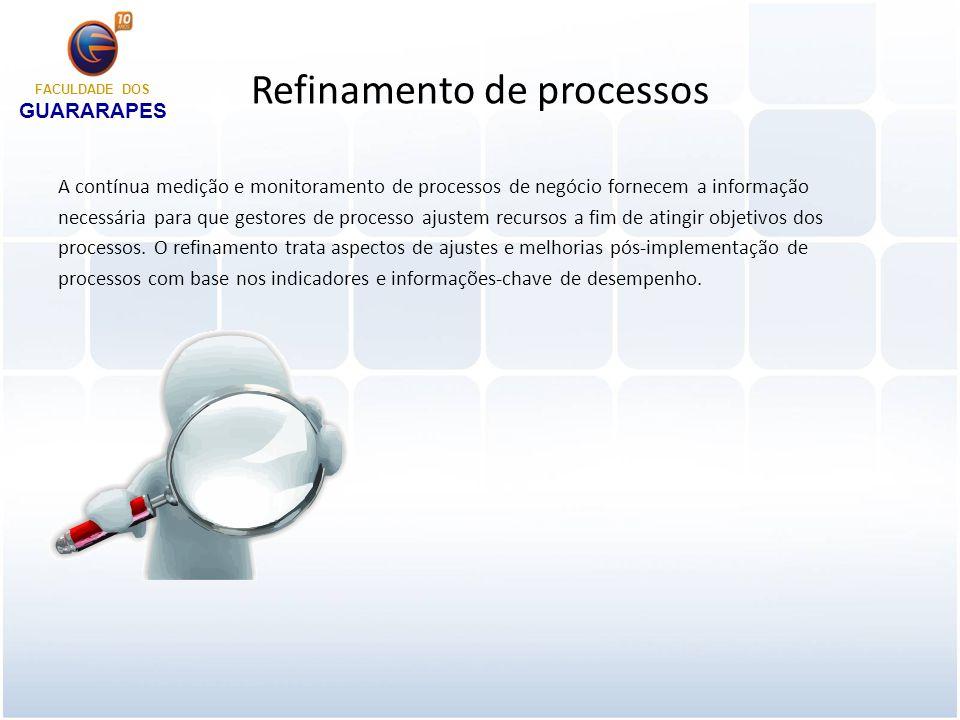 Refinamento de processos