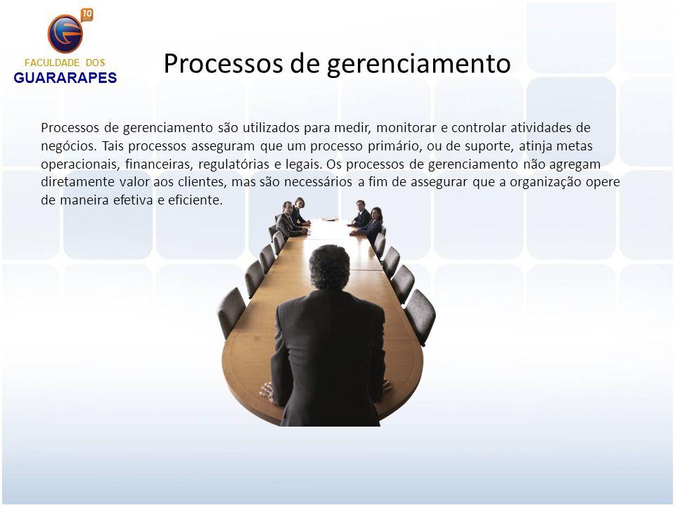 Processos de gerenciamento
