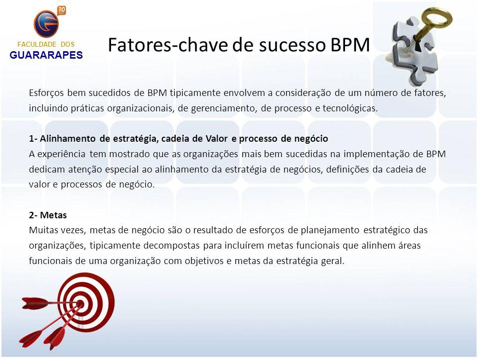 Fatores-chave de sucesso BPM