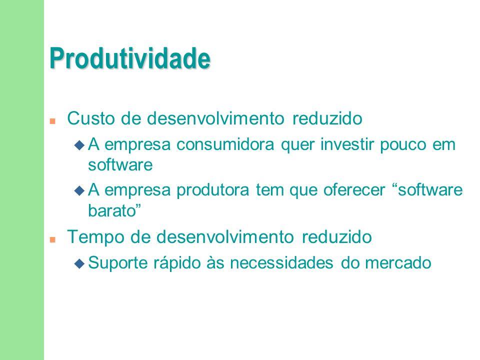 Produtividade Custo de desenvolvimento reduzido