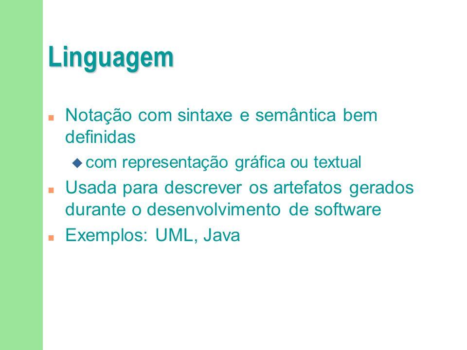 Linguagem Notação com sintaxe e semântica bem definidas