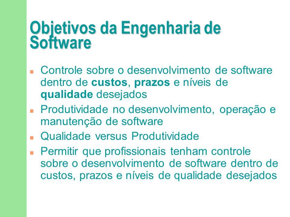 Objetivos da Engenharia de Software