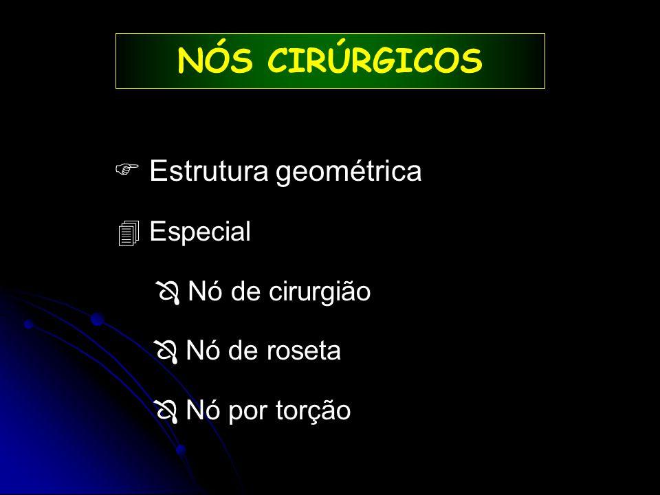 NÓS CIRÚRGICOS  Estrutura geométrica Especial  Nó de cirurgião