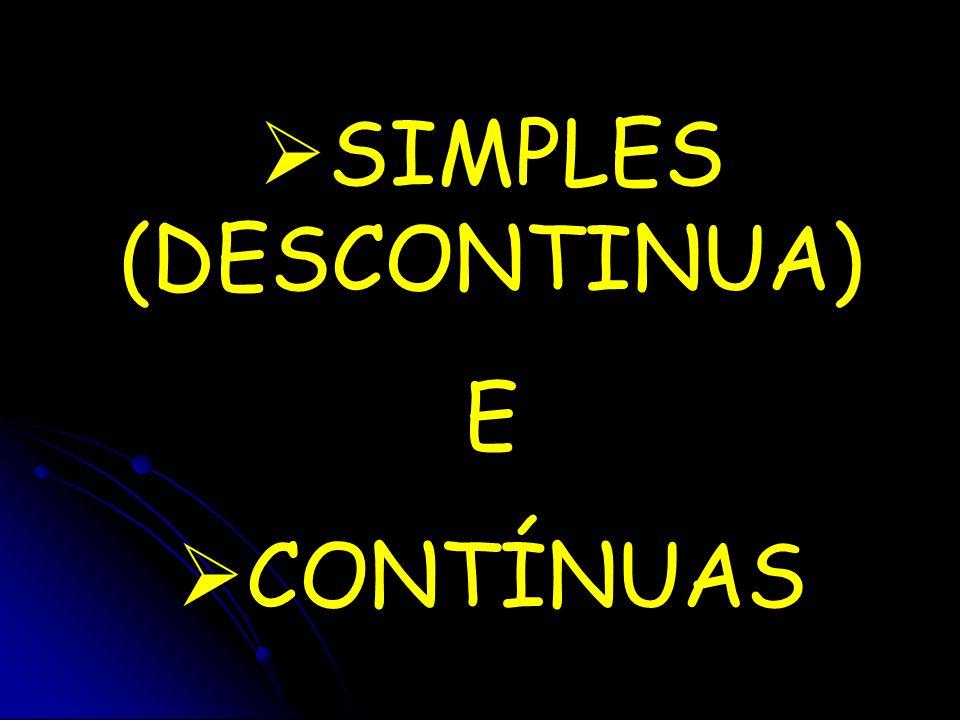 SIMPLES (DESCONTINUA)