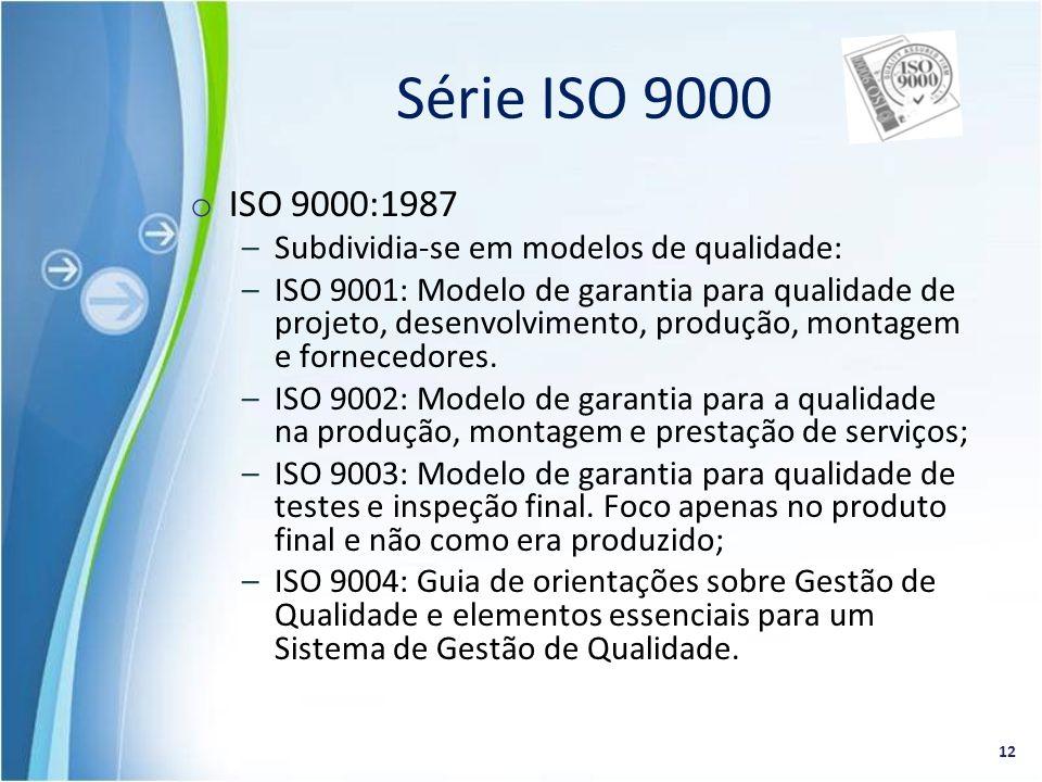 Série ISO 9000 ISO 9000:1987 Subdividia-se em modelos de qualidade: