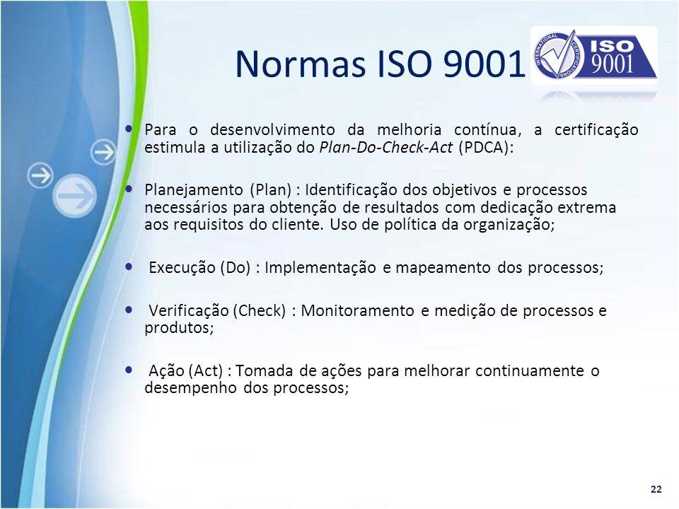 Normas ISO 9001 Para o desenvolvimento da melhoria contínua, a certificação estimula a utilização do Plan-Do-Check-Act (PDCA):