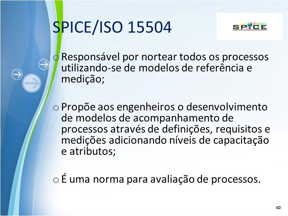 SPICE/ISO 15504 Responsável por nortear todos os processos utilizando-se de modelos de referência e medição;