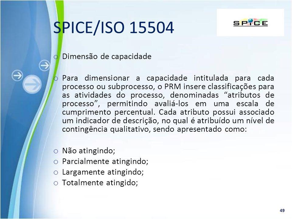 SPICE/ISO 15504 Dimensão de capacidade