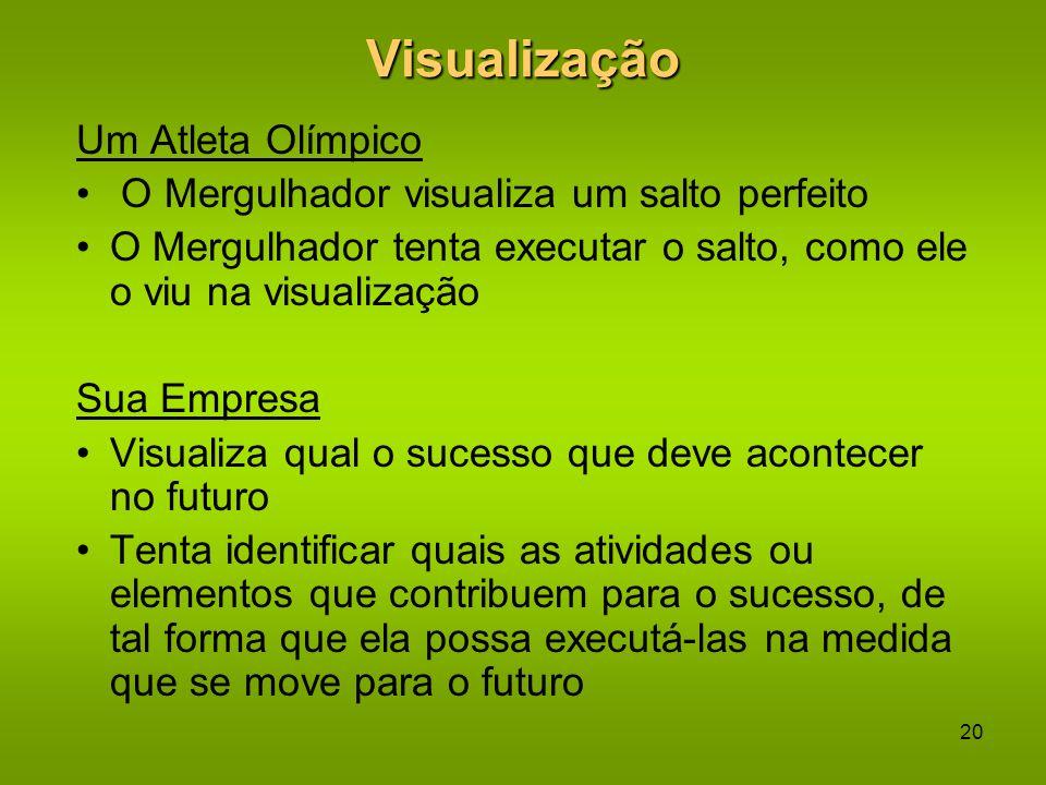 Visualização Um Atleta Olímpico