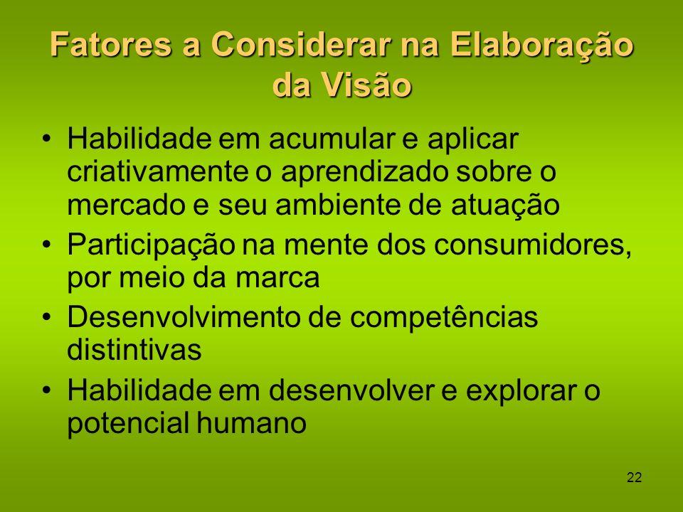 Fatores a Considerar na Elaboração da Visão