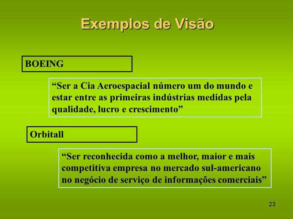 Exemplos de Visão BOEING