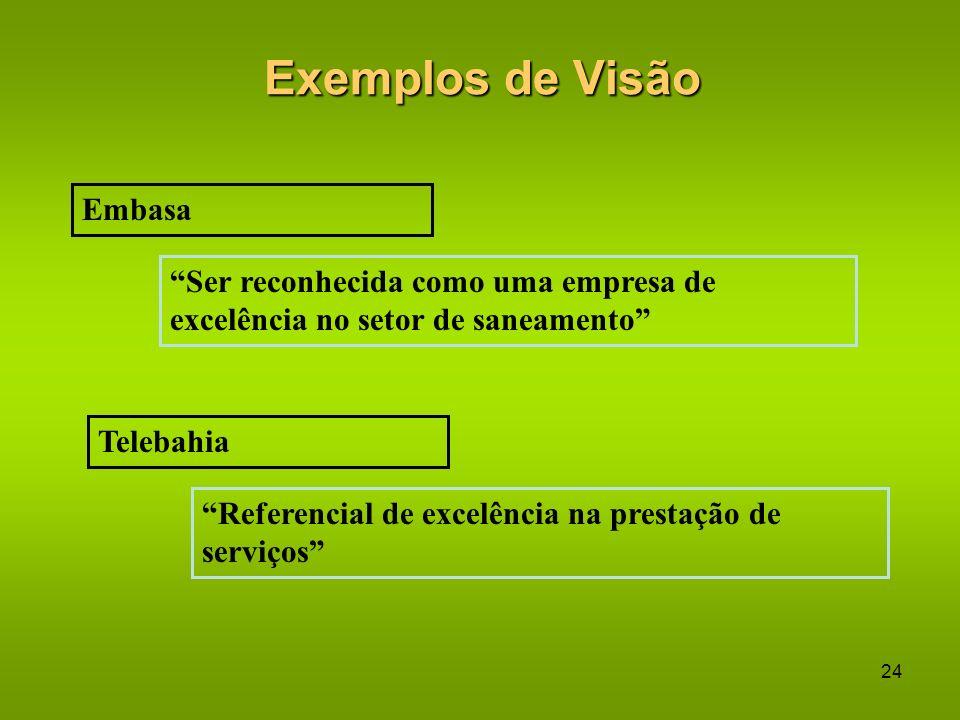 Exemplos de Visão Embasa