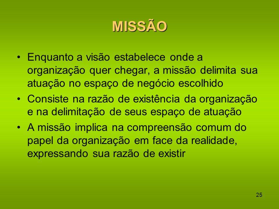 MISSÃO Enquanto a visão estabelece onde a organização quer chegar, a missão delimita sua atuação no espaço de negócio escolhido.