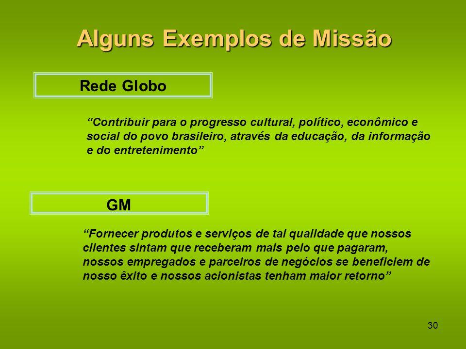 Alguns Exemplos de Missão