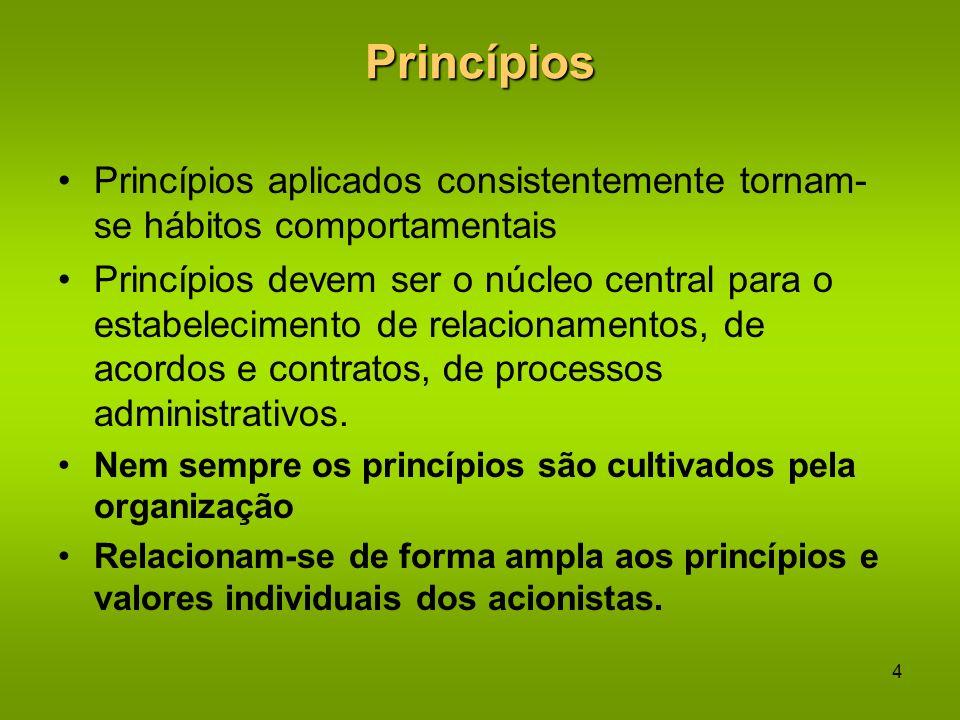 Princípios Princípios aplicados consistentemente tornam-se hábitos comportamentais.