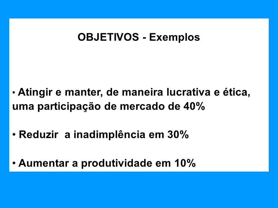 Reduzir a inadimplência em 30% Aumentar a produtividade em 10%