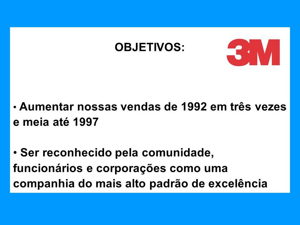 OBJETIVOS: Aumentar nossas vendas de 1992 em três vezes e meia até 1997.