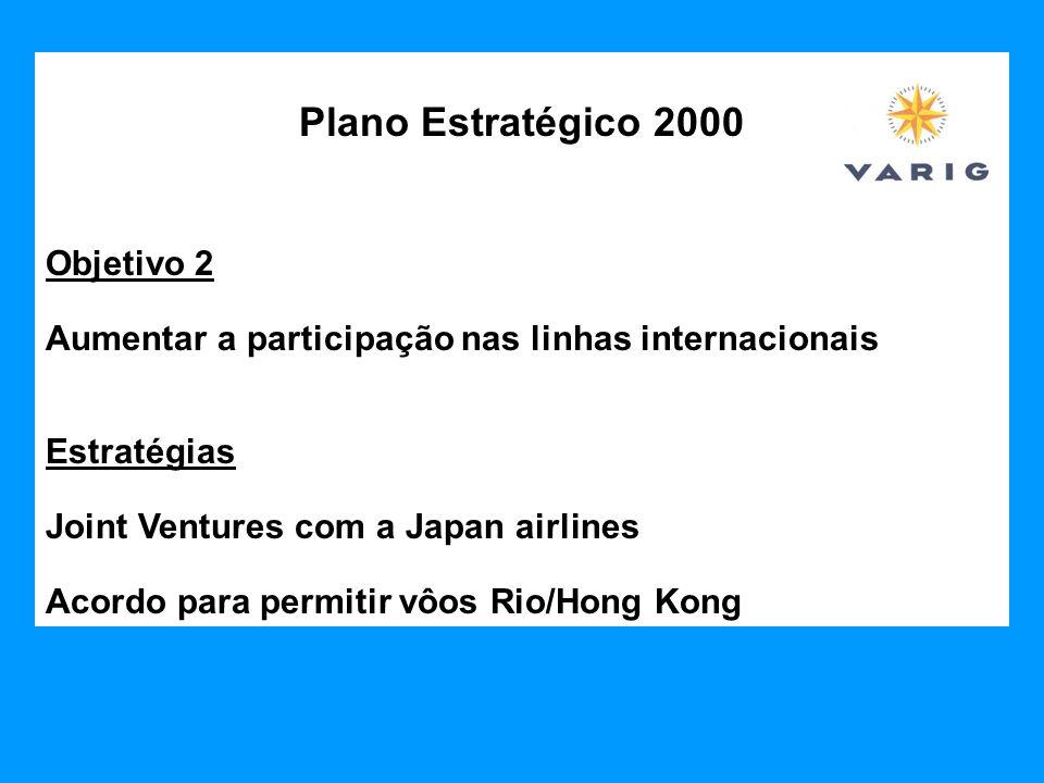 Plano Estratégico 2000 Objetivo 2