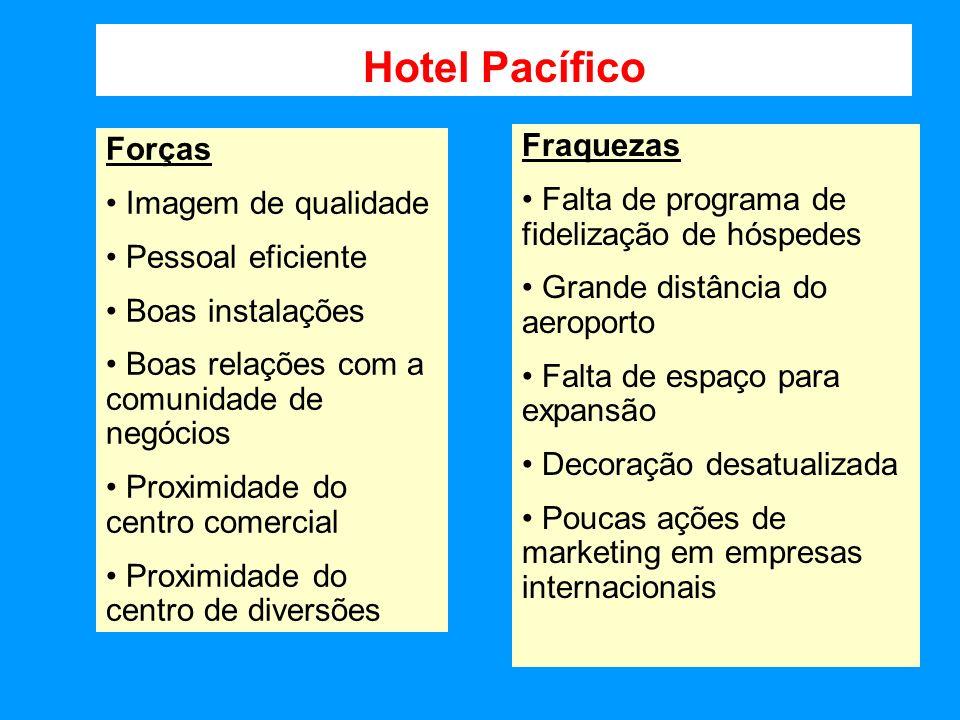 Hotel Pacífico Fraquezas Forças