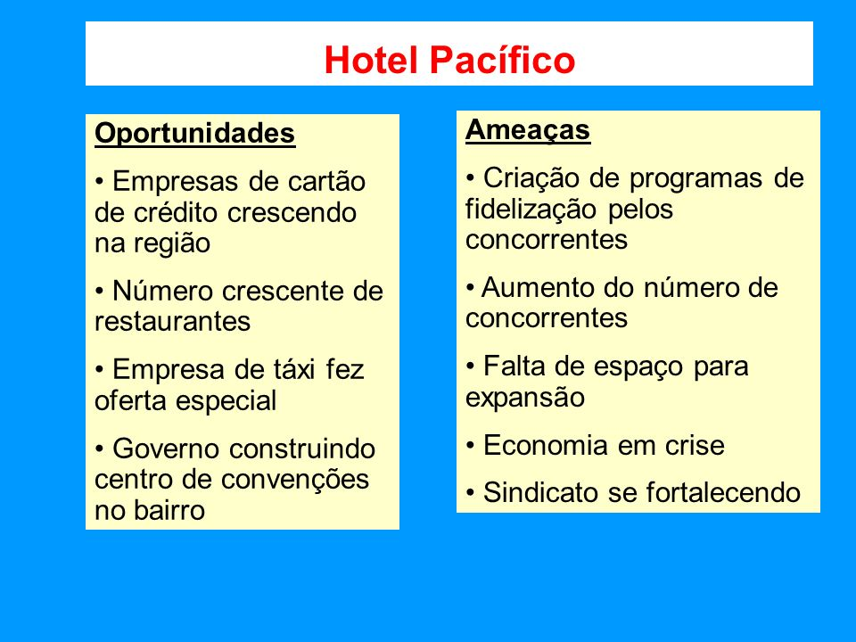 Hotel Pacífico Ameaças Oportunidades