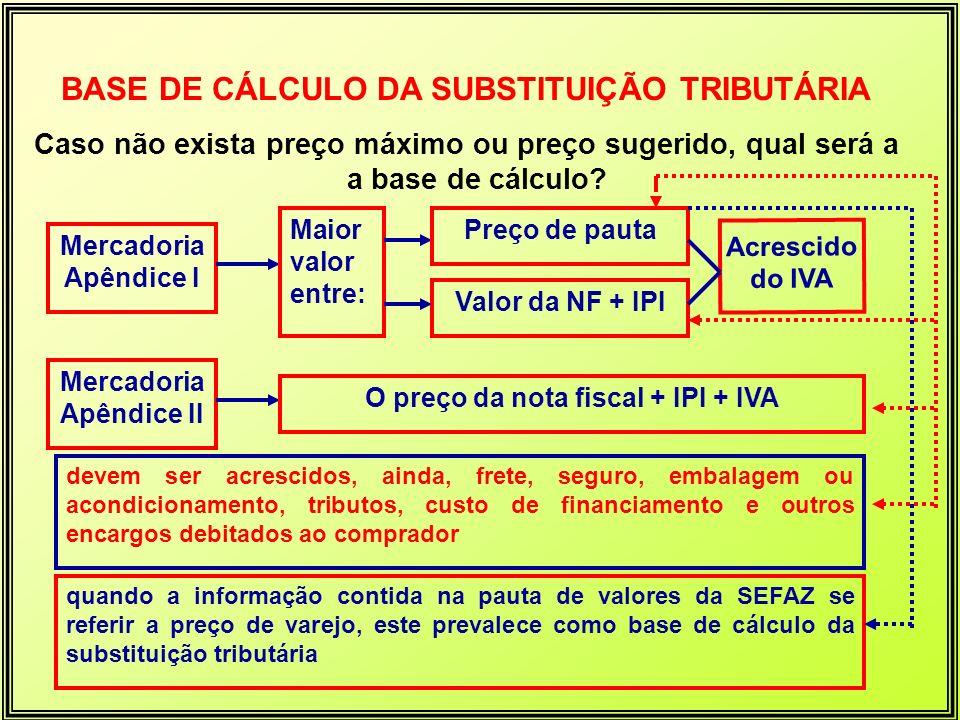 BASE DE CÁLCULO DA SUBSTITUIÇÃO TRIBUTÁRIA