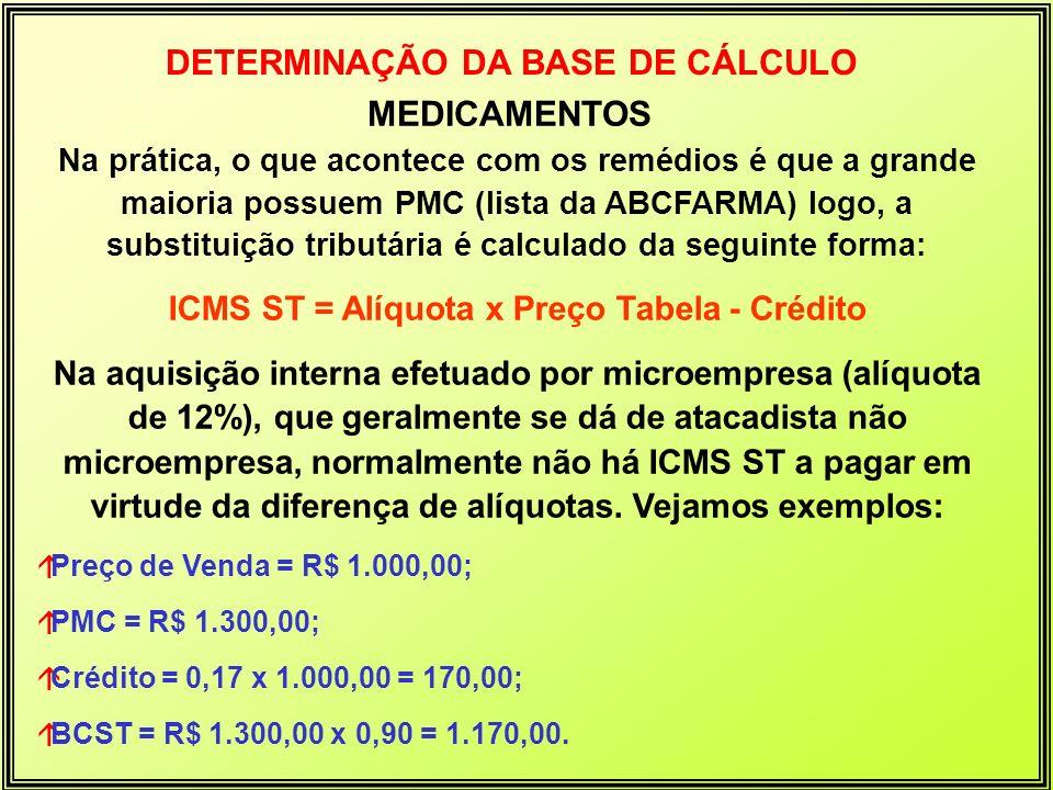 DETERMINAÇÃO DA BASE DE CÁLCULO MEDICAMENTOS