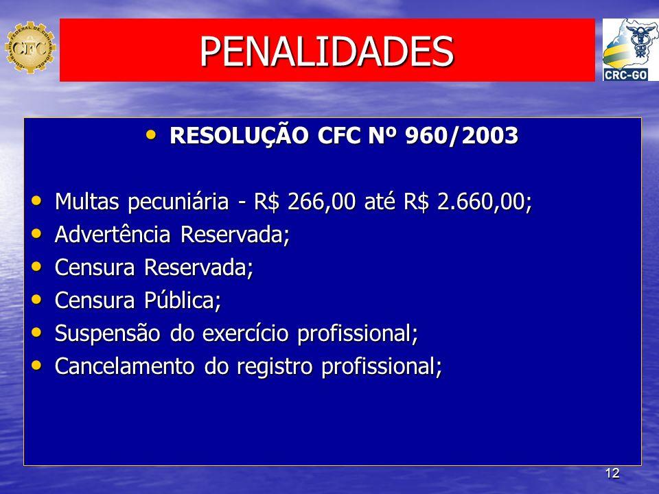 PENALIDADES RESOLUÇÃO CFC Nº 960/2003