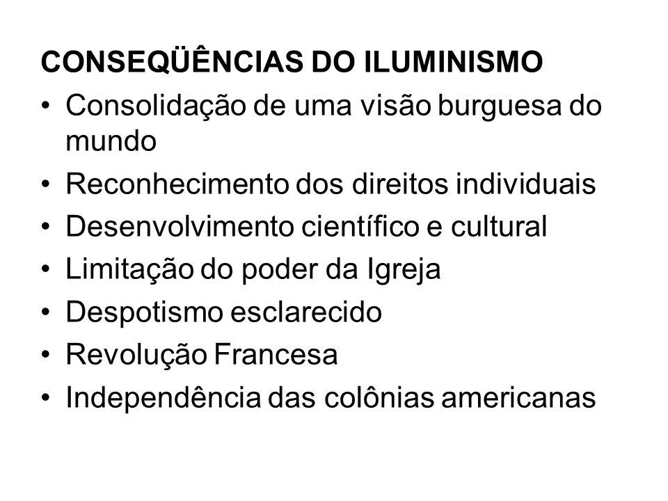CONSEQÜÊNCIAS DO ILUMINISMO
