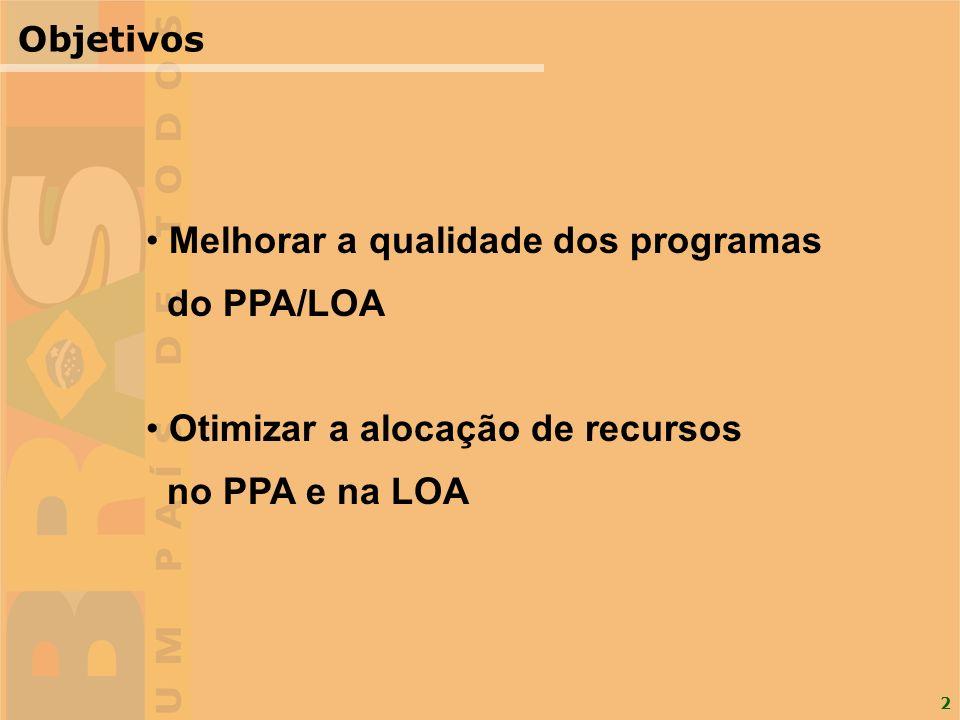 Melhorar a qualidade dos programas do PPA/LOA