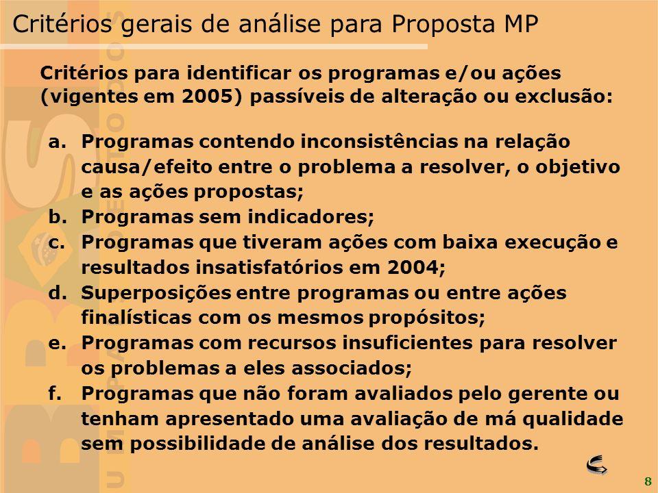Critérios gerais de análise para Proposta MP